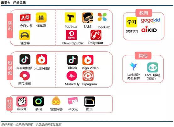 中小企业如何做新媒体营销推广?这三个平台非做不可